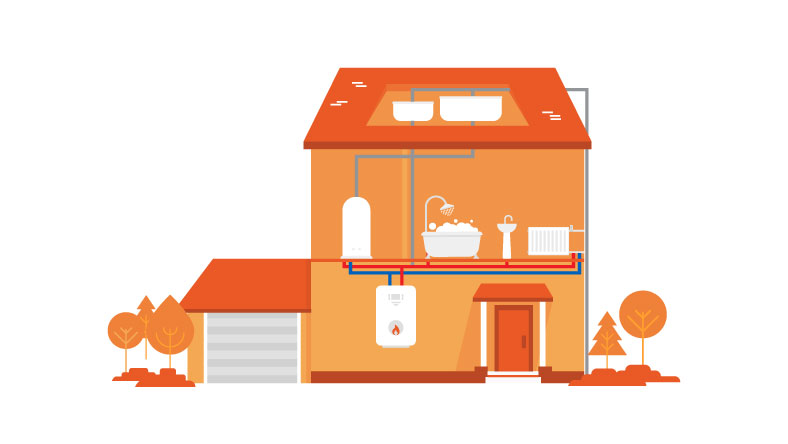 What\'s a combi boiler and how does it work? | EDF Energy