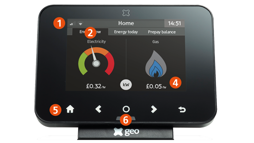 Geo Trio in home display for smart meter