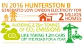 Hunterston B 2016 output