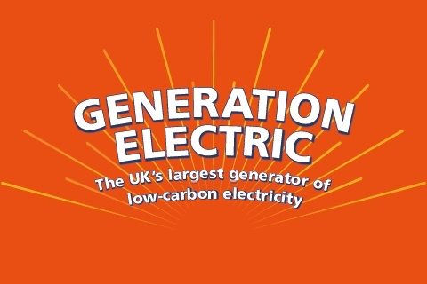 Generation Electric. The Uk's largest generator of low-carbon electricity