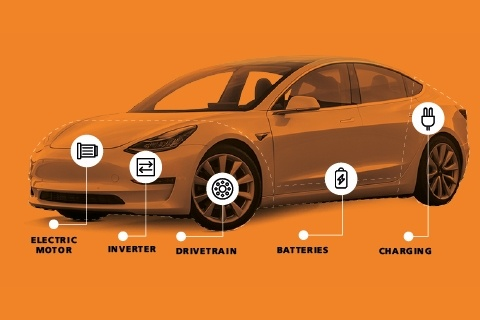 How electric cars work - inner parts of an electric car