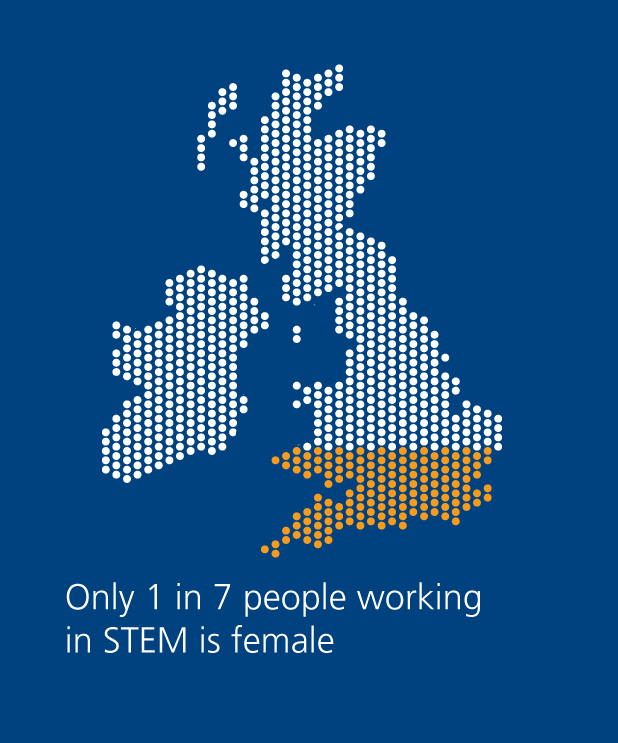 women in stem in the UK - 1 in 7