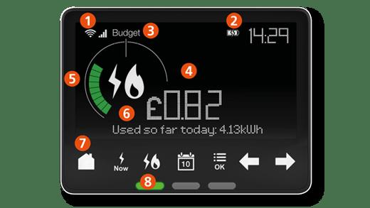 Smart meter Chameleon 3 in-home display