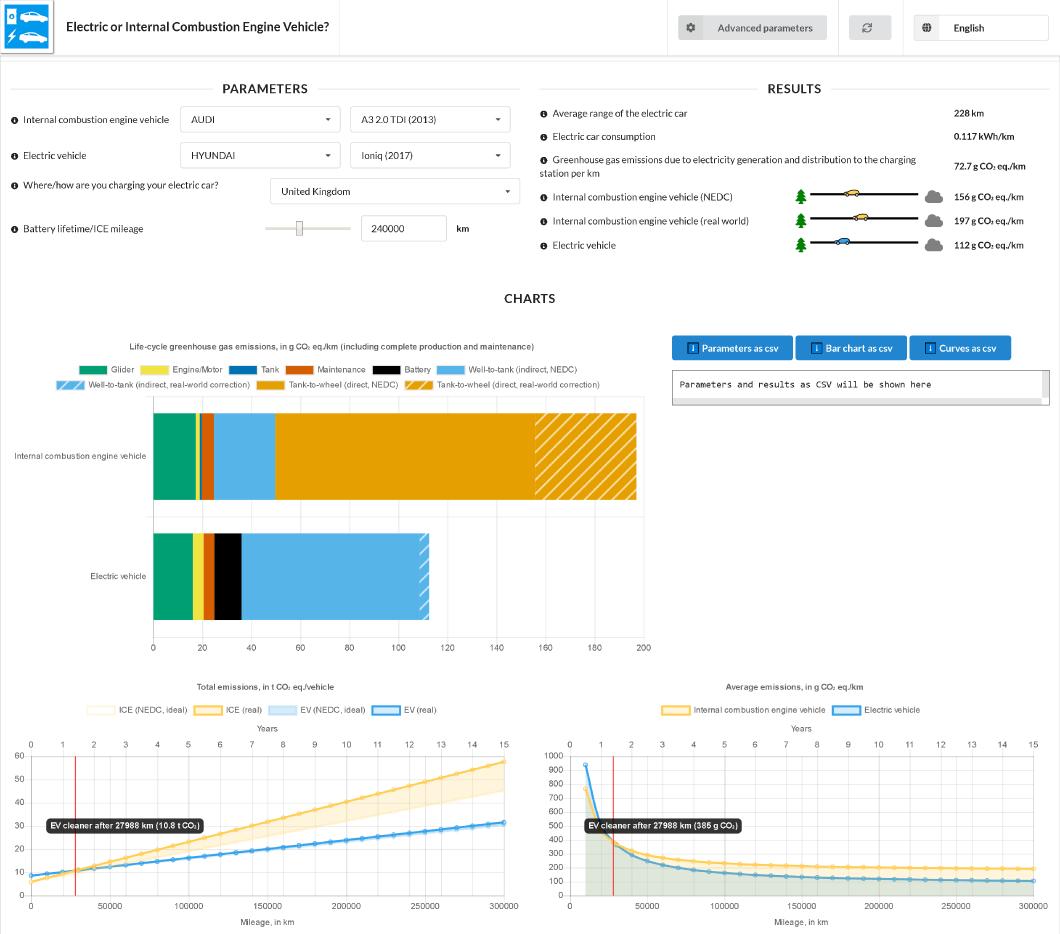Climobil App electric cars vs ICE environmental impact screenshot