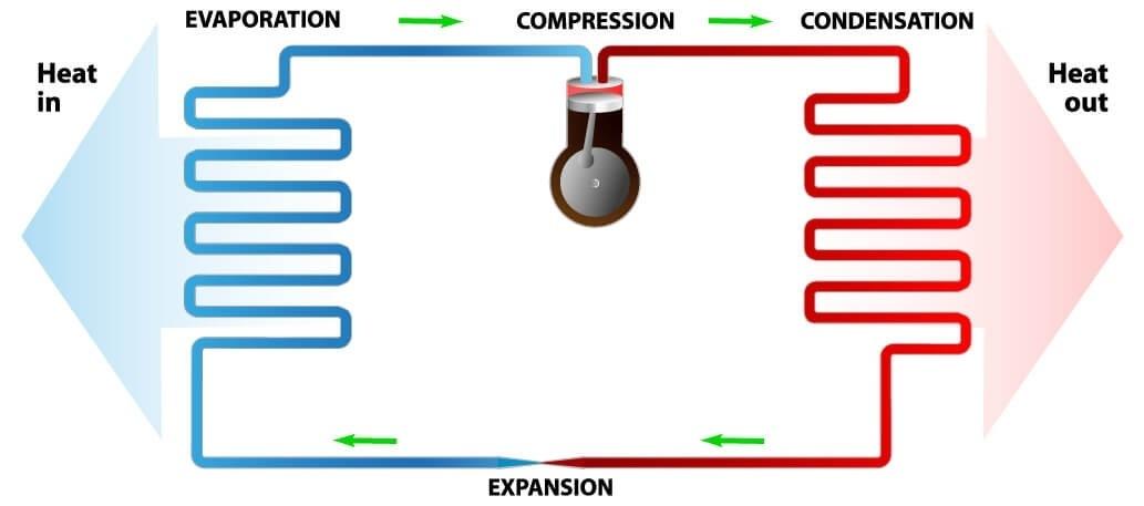 diagram of how an air source heat pump works