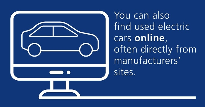 "Icon of a cor on a computer screen and text ""You can also find used cars online, often directly from manufacturers' sites."""