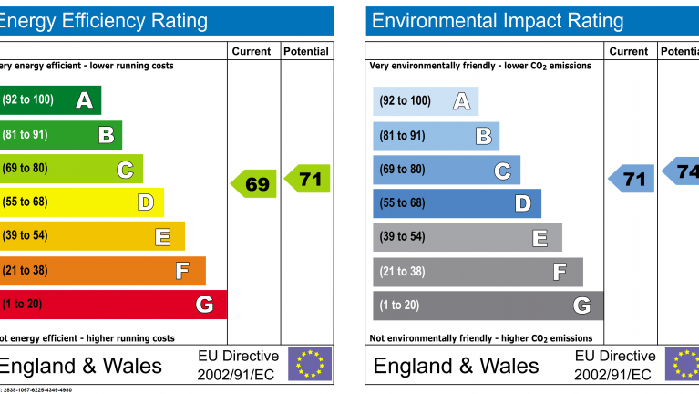 What Is Epc >> How To Improve Your Epc Rating Edf Energy