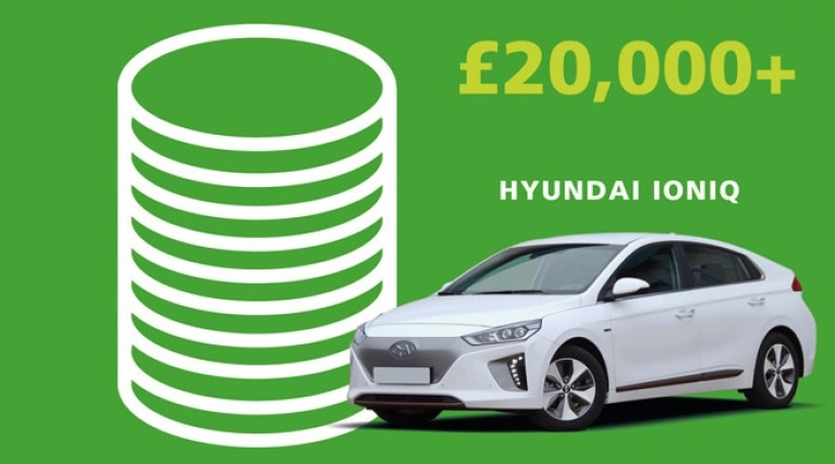 Hyundai Ioniq on green background with text saying £20,000+