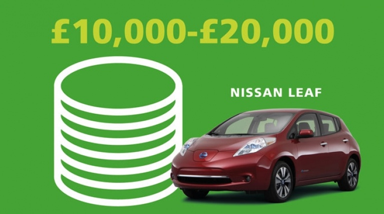 Used Nissan Leaf on green background £10,000 - £20,000