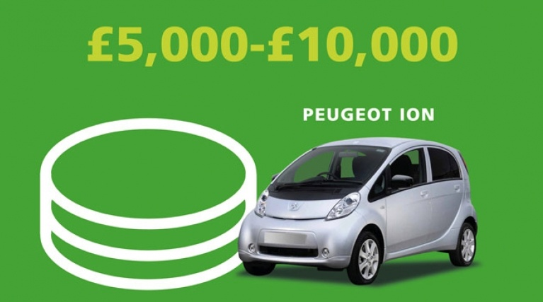 Used Peugeot Ion on green background £5,000 - £10,000