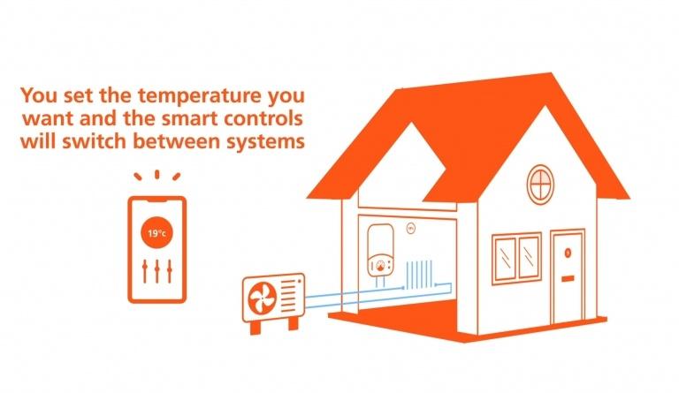 How a hybrid heat pump works
