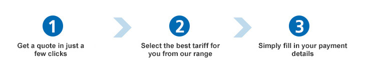 switch steps - 1 select tariff, 2 get a quote, 3 fill in your payment details