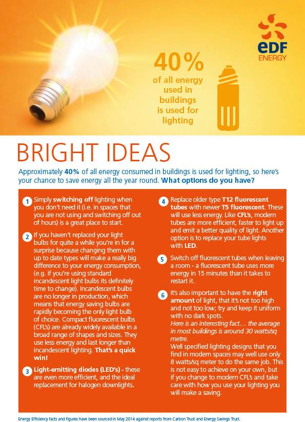 Energy Efficiency Tips Energy Saving For Smes Edf Energy
